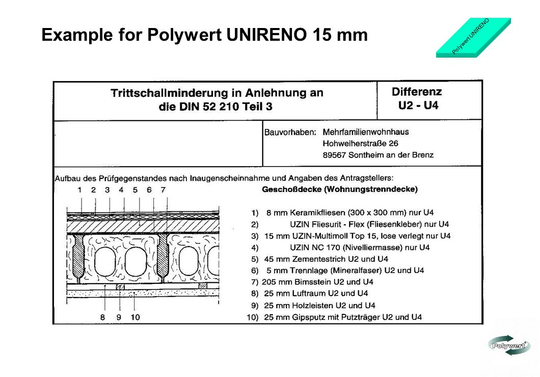 Example for Polywert UNIRENO 15 mm