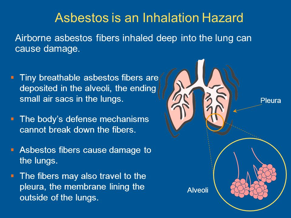 Asbestos is an Inhalation Hazard
