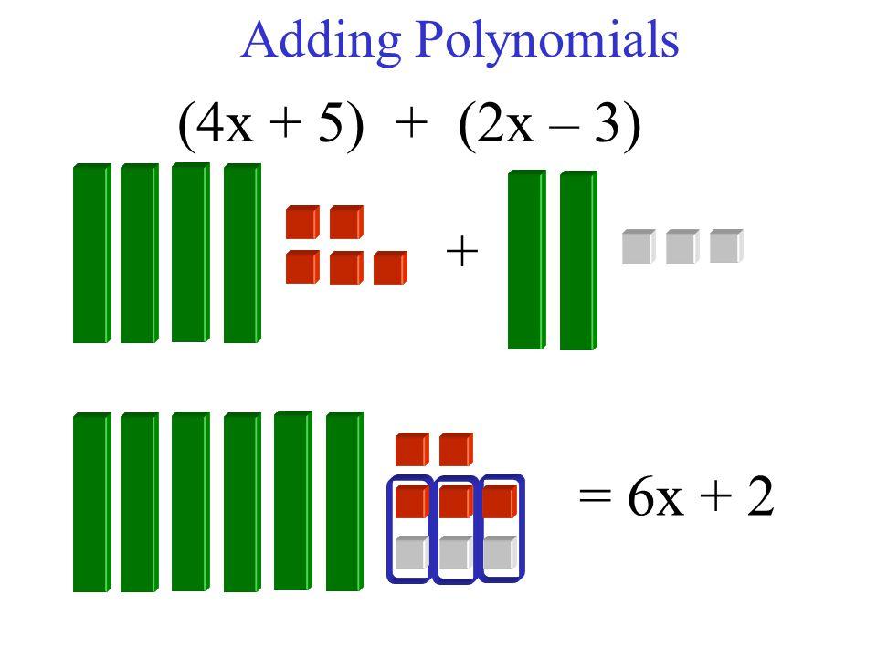 Adding Polynomials (4x + 5) + (2x – 3) + = 6x + 2