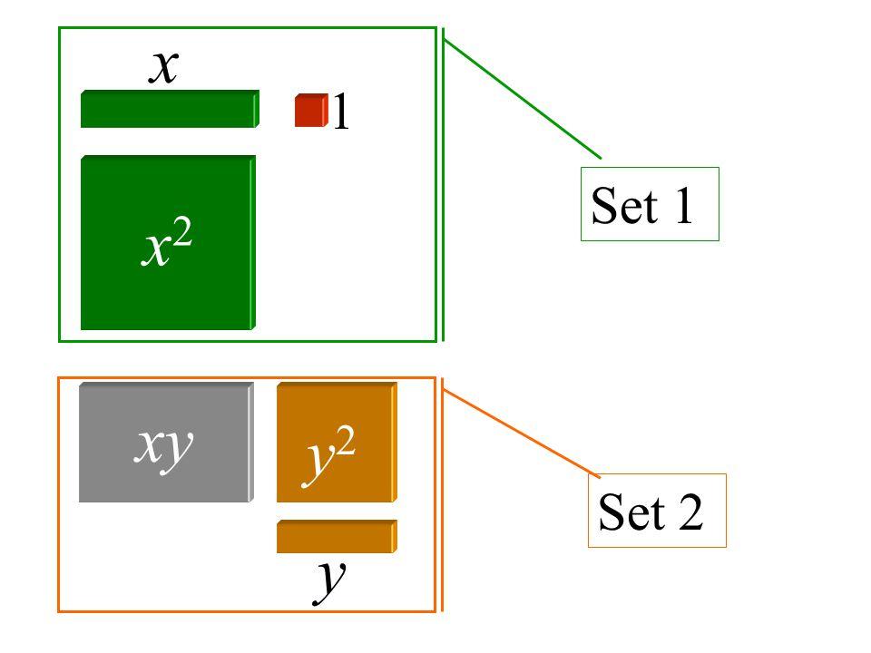 x Set 1 1 x2 Set 2 xy y2 y