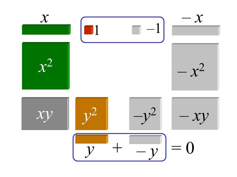 x – x + = 0 –1 1 x2 – x2 xy y2 –y2 – xy y – y