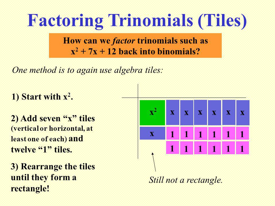 Factoring Trinomials (Tiles)
