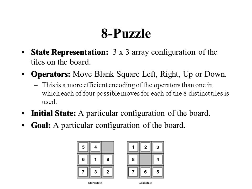 8-Puzzle State Representation: 3 x 3 array configuration of the tiles on the board. Operators: Move Blank Square Left, Right, Up or Down.