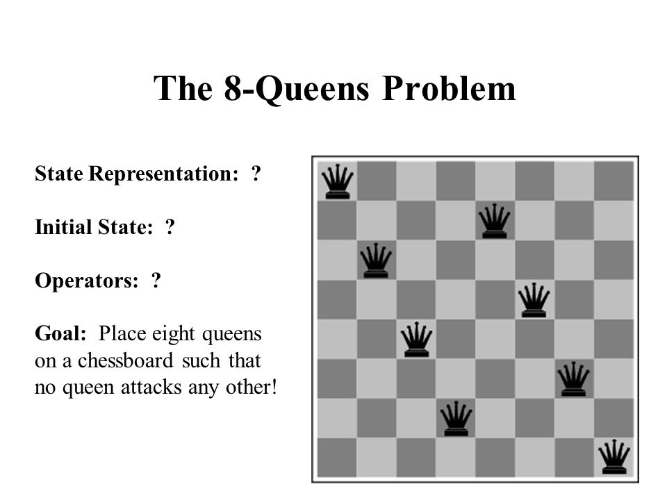 The 8-Queens Problem State Representation: Initial State: