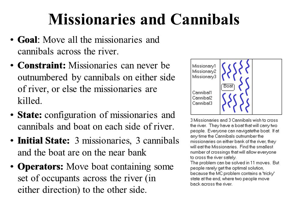 Missionaries and Cannibals
