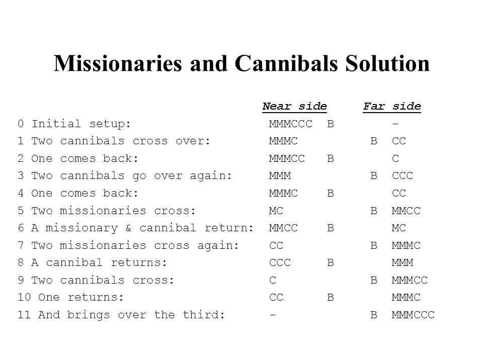 Missionaries and Cannibals Solution