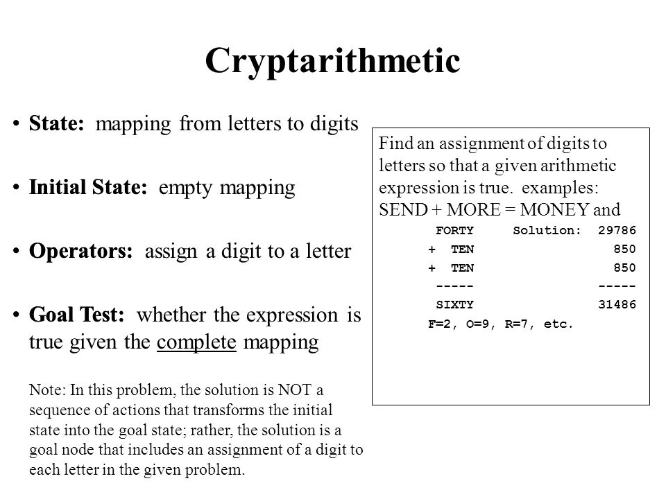 Cryptarithmetic State: mapping from letters to digits