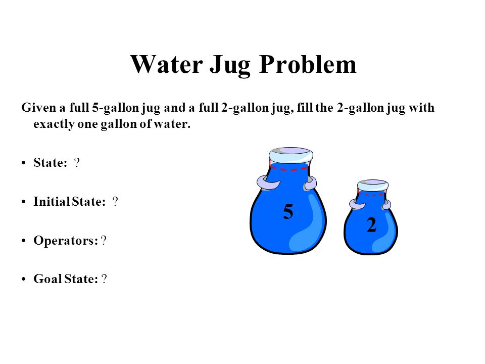 Water Jug Problem Given a full 5-gallon jug and a full 2-gallon jug, fill the 2-gallon jug with exactly one gallon of water.