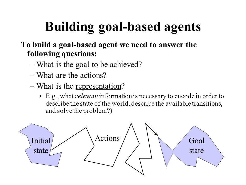 Building goal-based agents