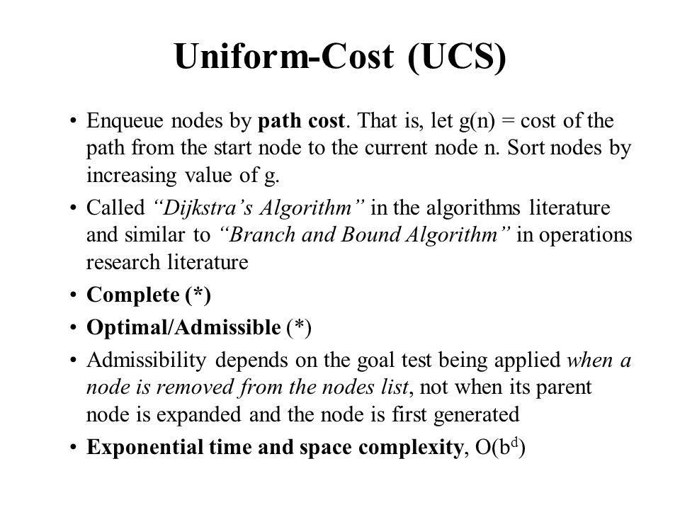 Uniform-Cost (UCS)