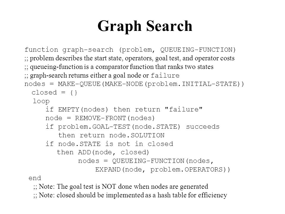 Graph Search function graph-search (problem, QUEUEING-FUNCTION)