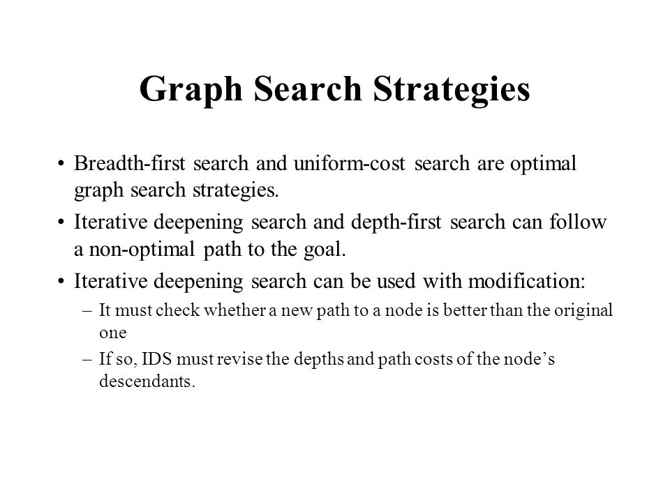 Graph Search Strategies