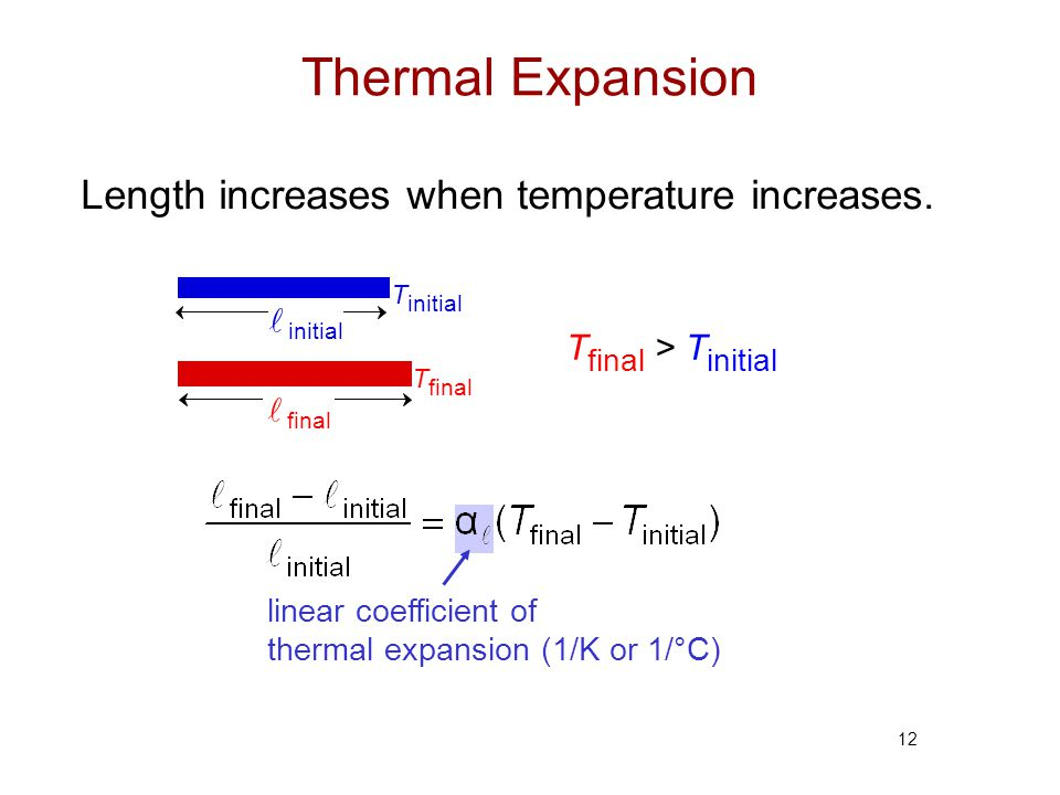 Thermal Expansion Length increases when temperature increases.