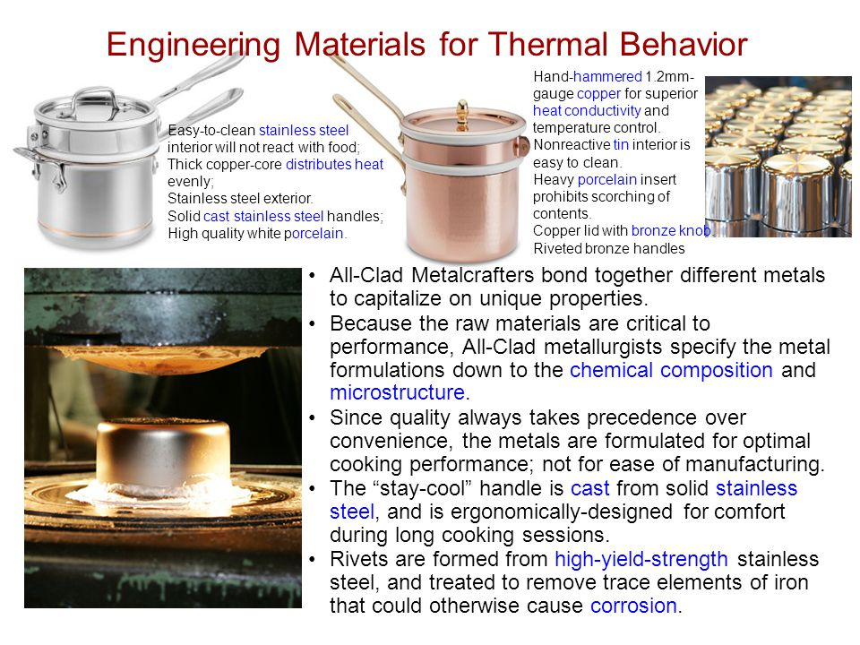Engineering Materials for Thermal Behavior