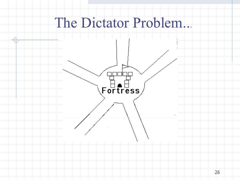 The Dictator Problem...