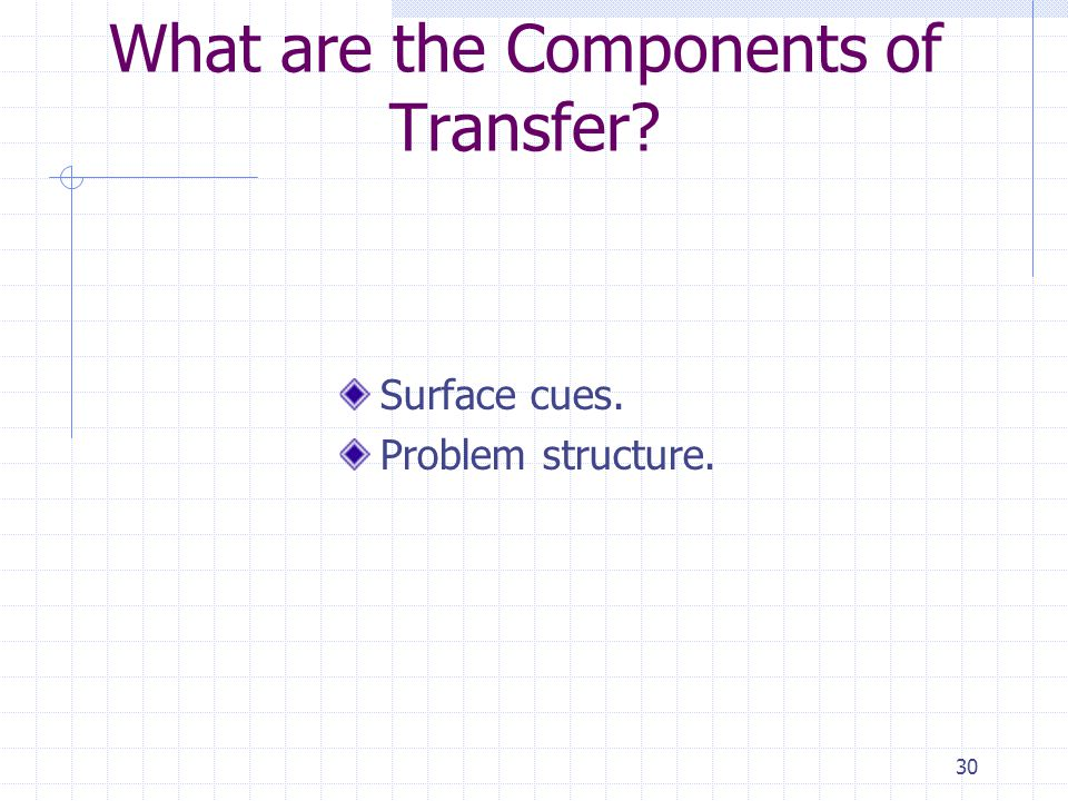 What are the Components of Transfer