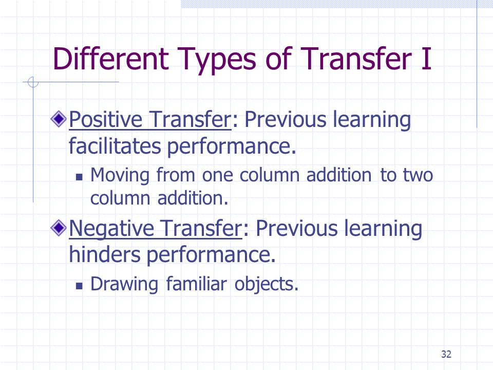Different Types of Transfer I