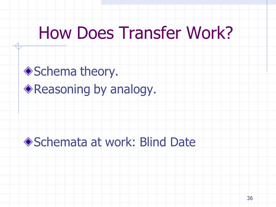 How Does Transfer Work Schema theory. Reasoning by analogy.