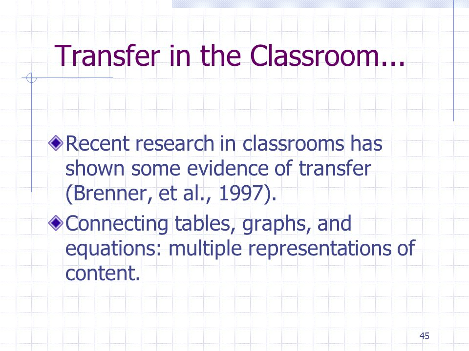 Transfer in the Classroom...