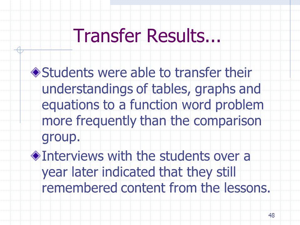 Transfer Results...