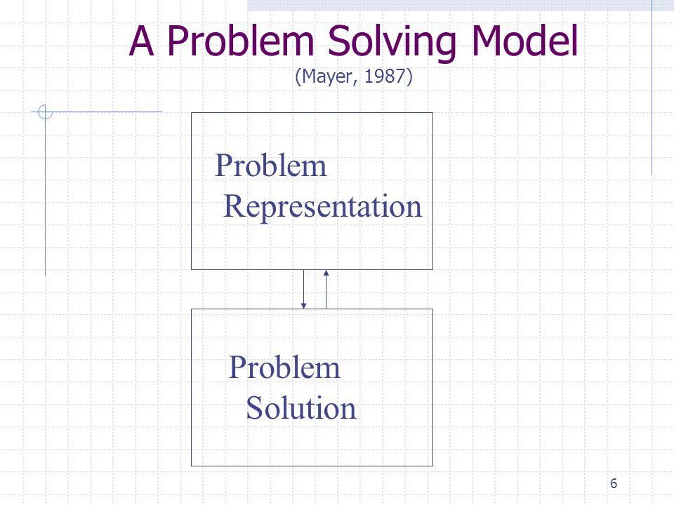 A Problem Solving Model (Mayer, 1987)