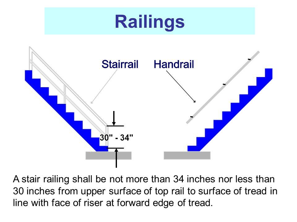 Railings 30 - 34