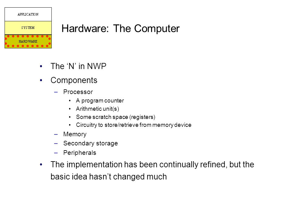 Hardware: The Computer