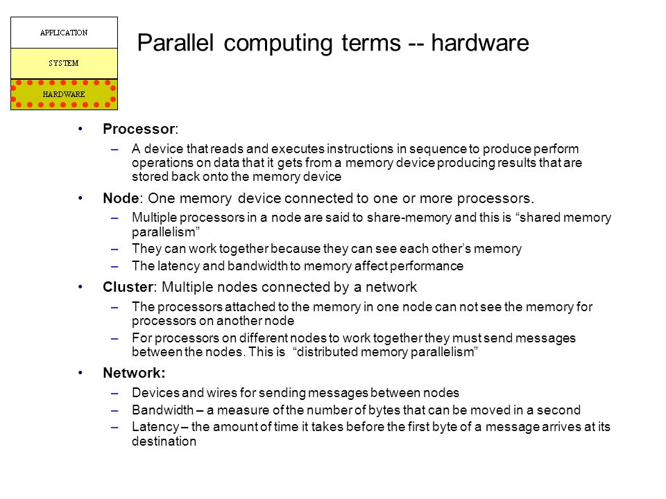 Parallel computing terms -- hardware