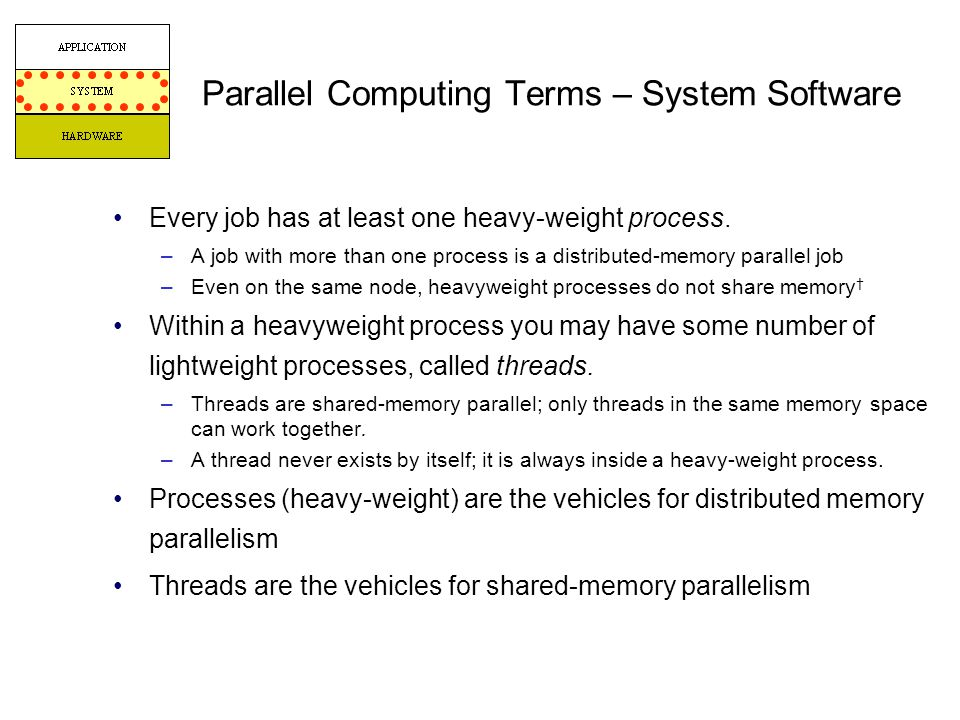 Parallel Computing Terms – System Software