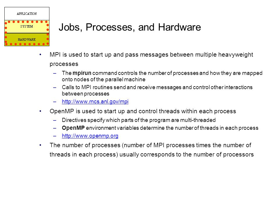 Jobs, Processes, and Hardware