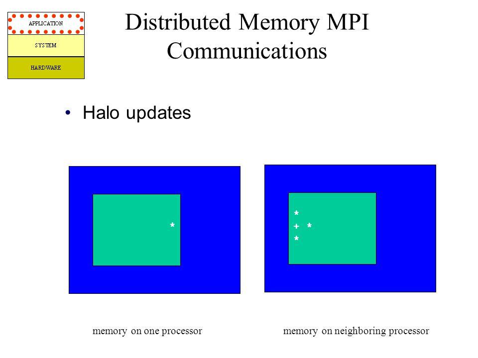 Distributed Memory MPI Communications
