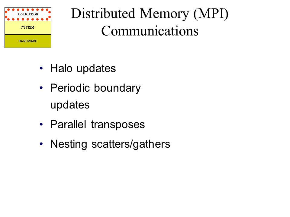 Distributed Memory (MPI) Communications