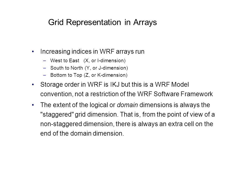 Grid Representation in Arrays