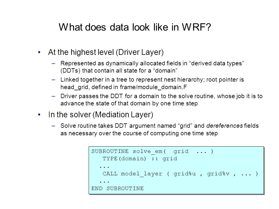 What does data look like in WRF