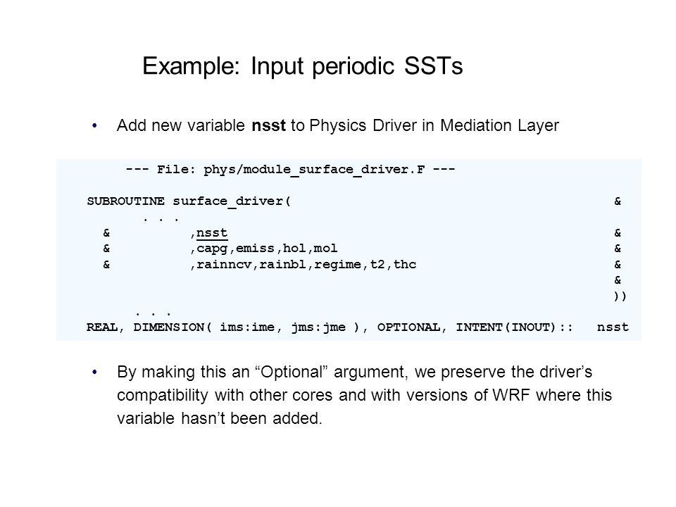 Example: Input periodic SSTs