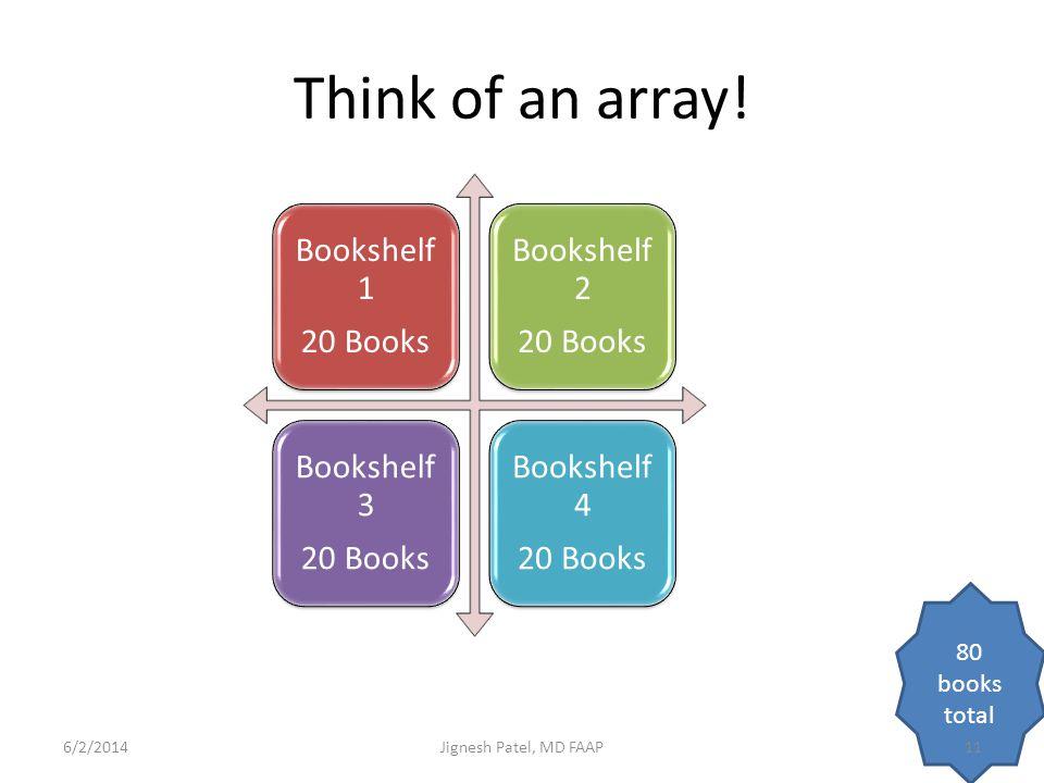 Think of an array! Bookshelf 1 20 Books Bookshelf 2 Bookshelf 3