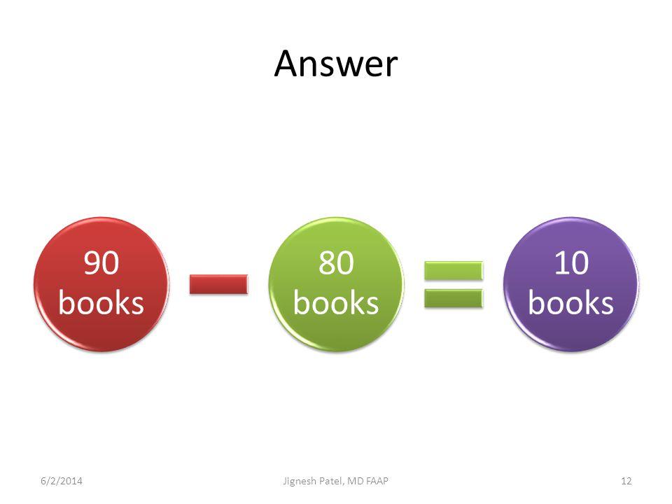 Answer 90 books 80 books 10 books 3/31/2017 Jignesh Patel, MD FAAP