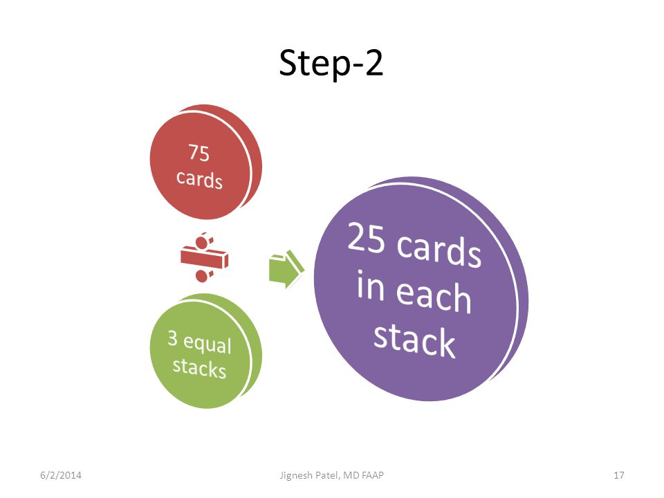 25 cards in each stack Step-2 75 cards 3 equal stacks 3/31/2017