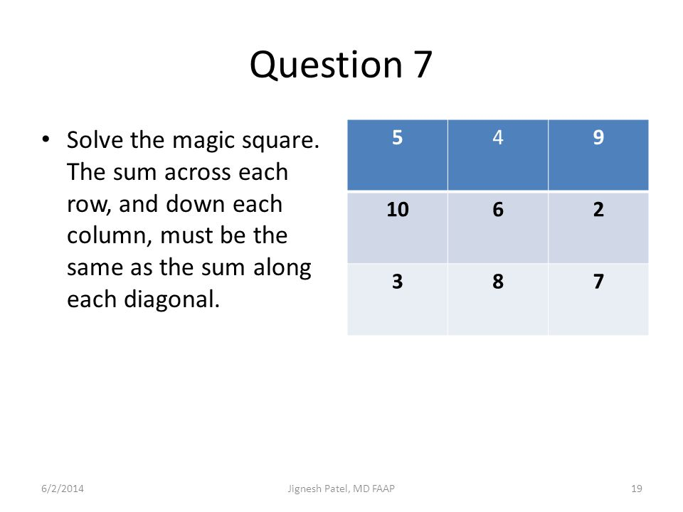 Question 7 Solve the magic square. The sum across each row, and down each column, must be the same as the sum along each diagonal.