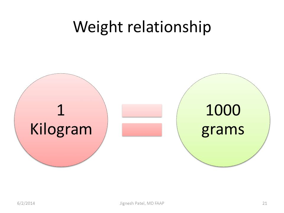 Weight relationship 1 Kilogram 1000 grams 3/31/2017