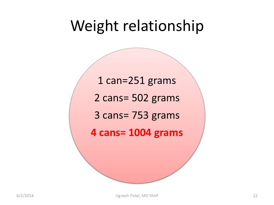 Weight relationship 1 can=251 grams 2 cans= 502 grams