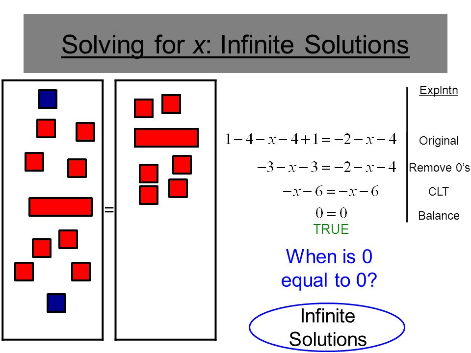 Solving for x: Infinite Solutions