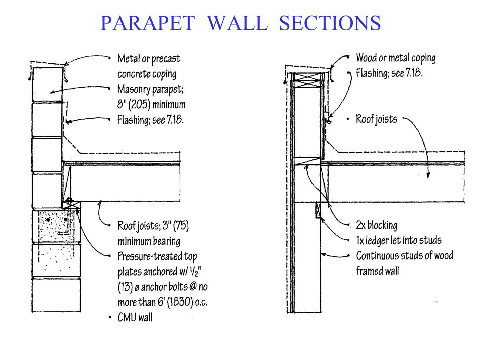 Parapet Wall Tier Brianhenry Co