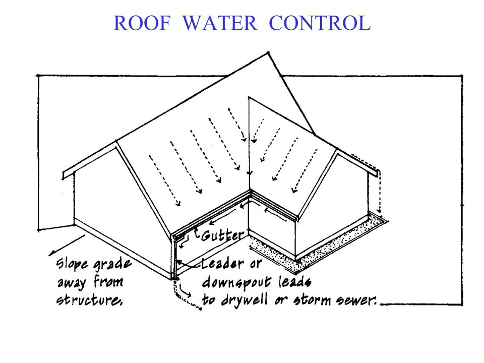 ROOF WATER CONTROL