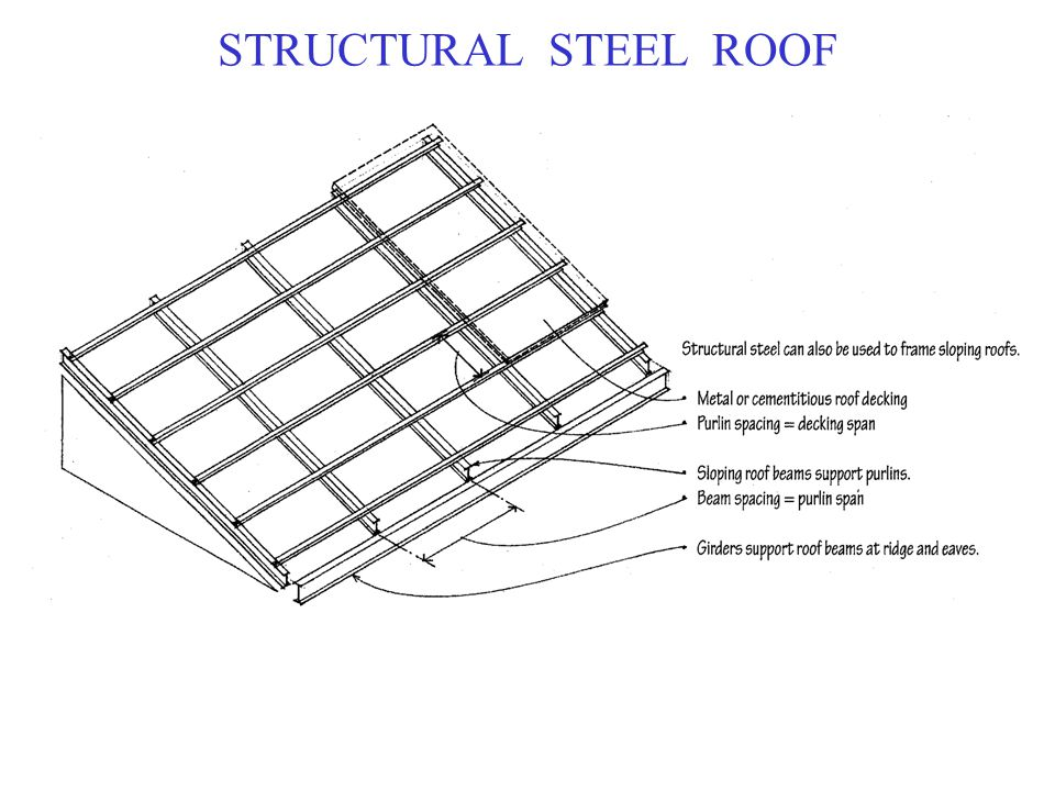 STRUCTURAL STEEL ROOF