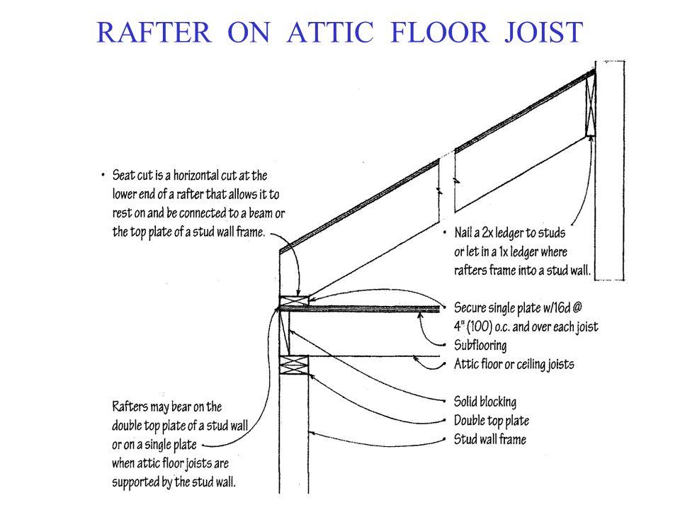 RAFTER ON ATTIC FLOOR JOIST