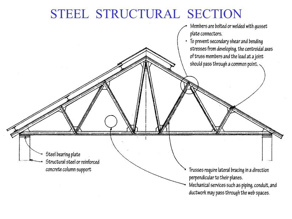 STEEL STRUCTURAL SECTION