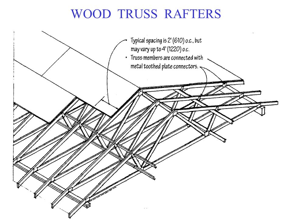 WOOD TRUSS RAFTERS