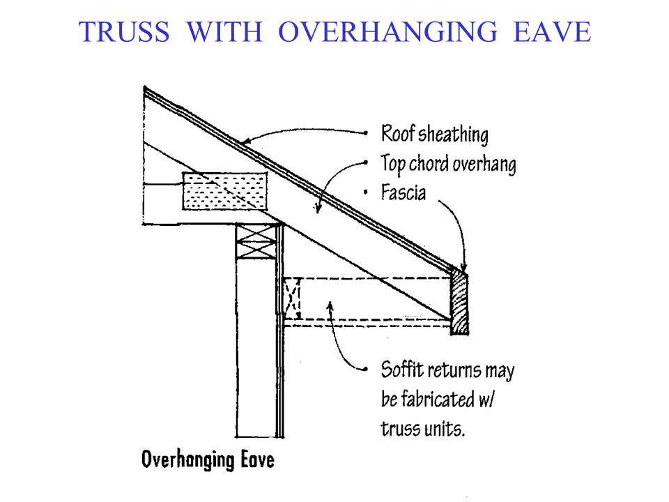 TRUSS WITH OVERHANGING EAVE
