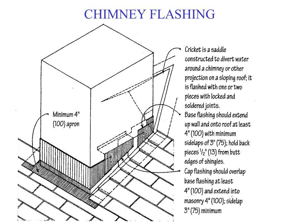 CHIMNEY FLASHING